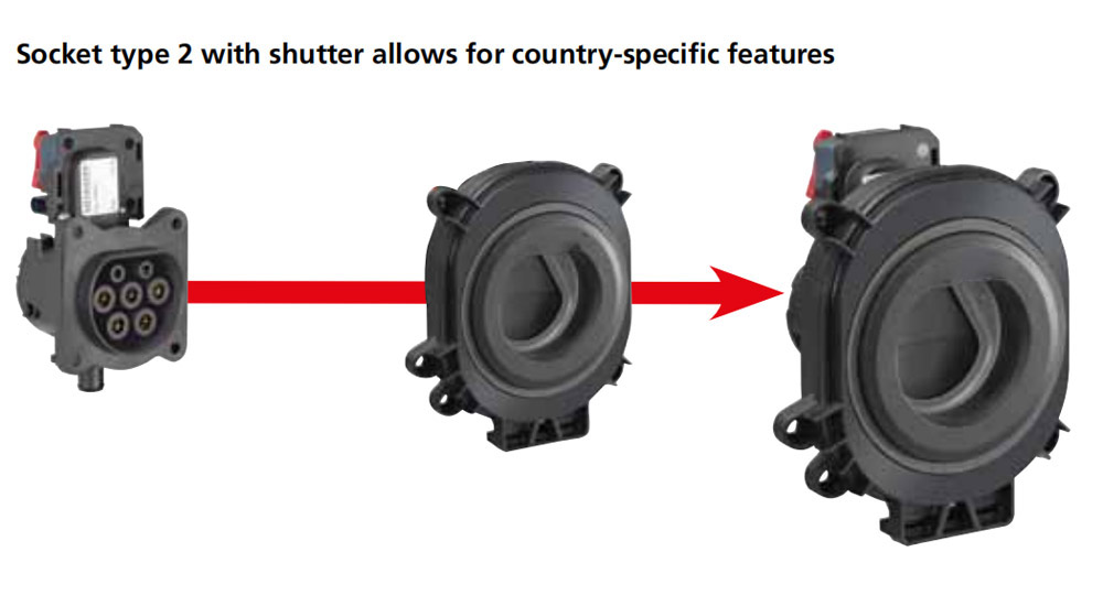 socket type2 with shutter